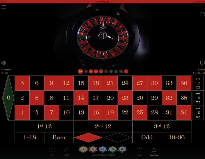 Uk Casinos List